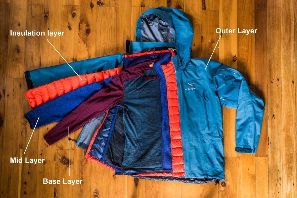 clothing-for-everest-base-camp-trek